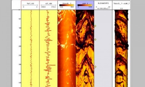Modeling and Classification of Geological Structures